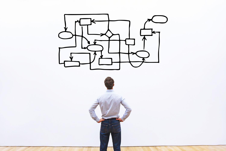 Agilité organisationnelle